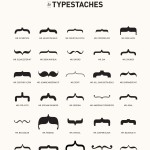 Type Tuesdays: A Field Guide to Typestaches